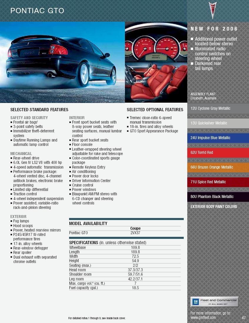 2006 GTO Specs